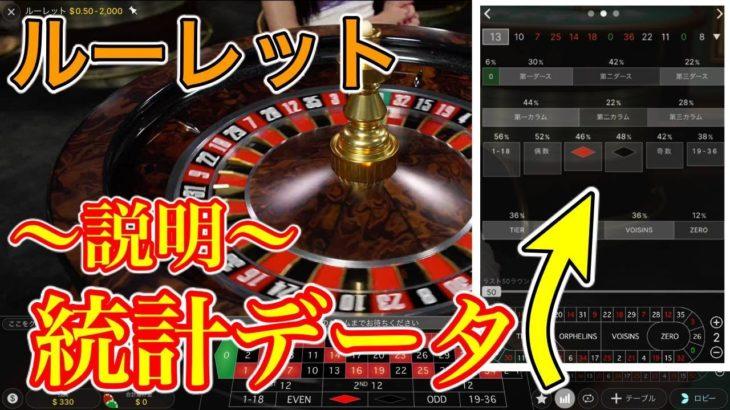 【ルーレット】 統計データを説明しながらココモ法を使ってみた 「ベラジョンカジノ」