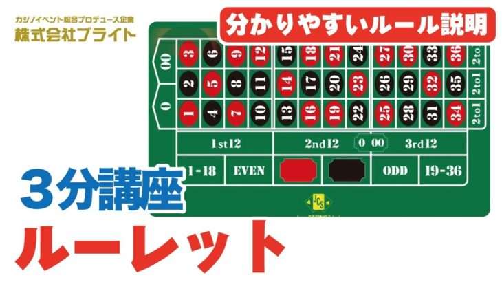【3分講座】ルーレットのルールをわかりやすく解説(知って得するカジノのルール講座:ルーレット編)初心者向け